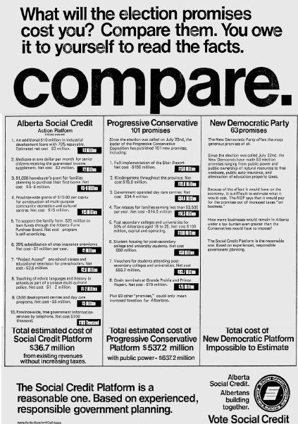 "Alberta Social Credit 1971 Election Ad ""Compare"""