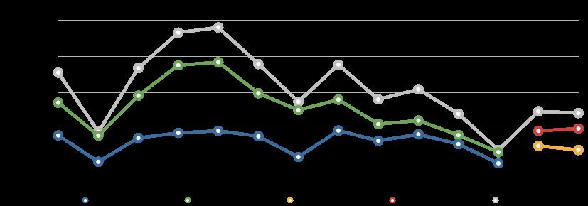 Alberta Liberal Donations 2004-2014
