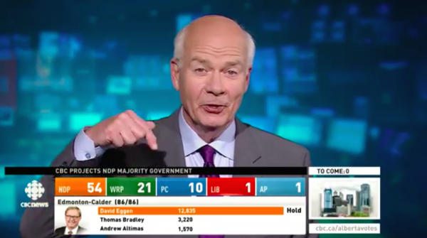 CBC National News Anchor Peter Mansbridge reacts to the results of Alberta's 2015 provincial election.