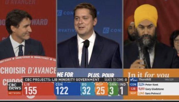 Federal Election Canada