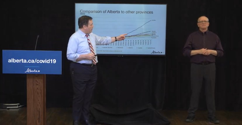 Premier Kenney presented a 54-minute PowerPoint presentation to the press on April 8, 2020.